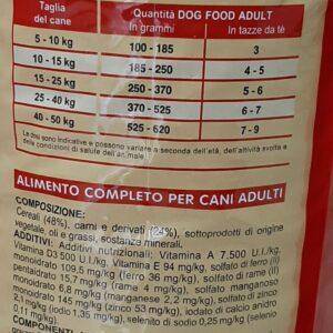 """מזון לכלבים 20 ק""""ג נתונים"""